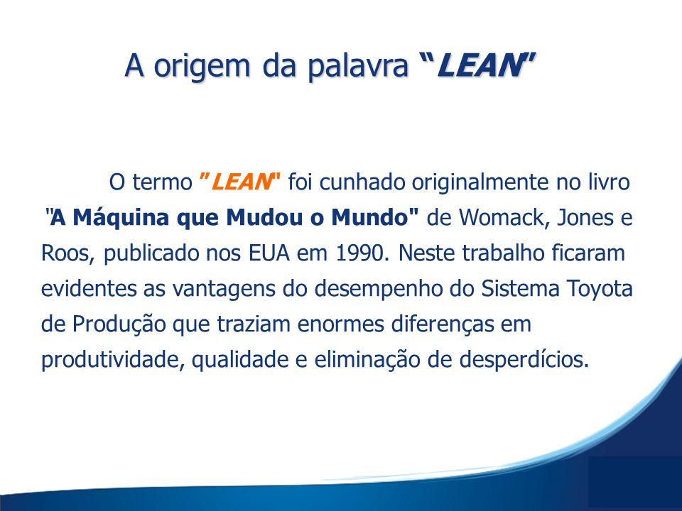 O termo LEAN