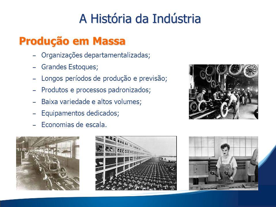 Produção em Massa – Organizações departamentalizadas; – Grandes Estoques; – Longos períodos de produção e previsão; – Produtos e processos padronizado