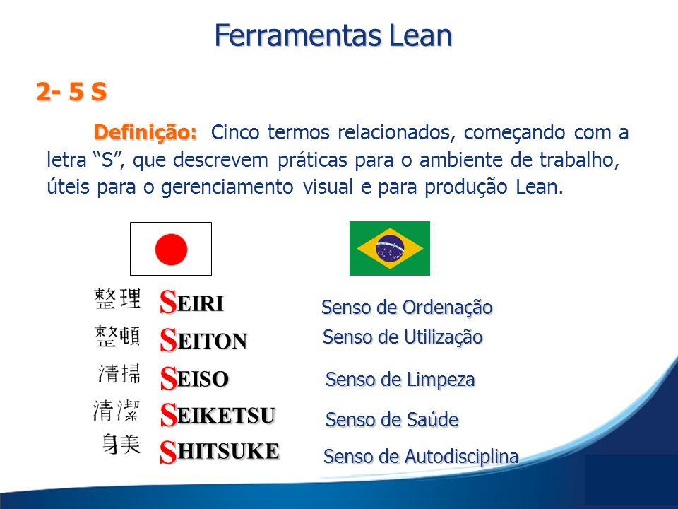 2- 5 S Definição: Definição: Cinco termos relacionados, começando com a letra S, que descrevem práticas para o ambiente de trabalho, úteis para o gere