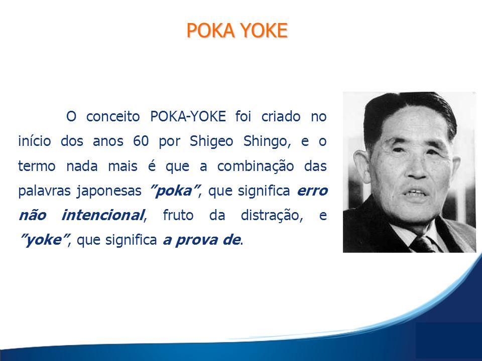 POKA YOKE O conceito POKA-YOKE foi criado no início dos anos 60 por Shigeo Shingo, e o termo nada mais é que a combinação das palavras japonesas poka,