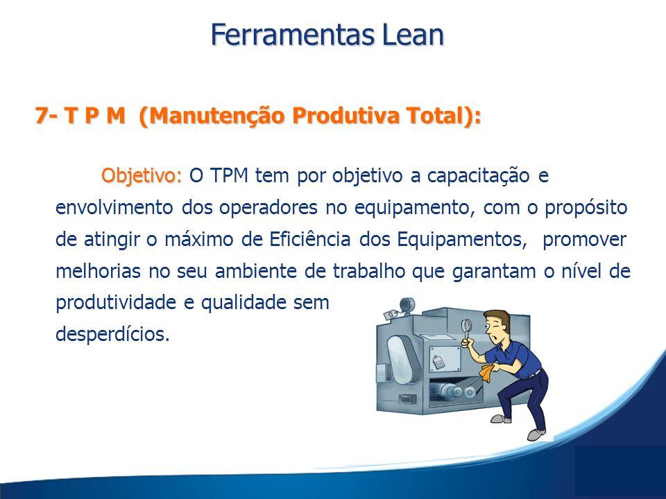 Objetivo: Objetivo: O TPM tem por objetivo a capacitação e envolvimento dos operadores no equipamento, com o propósito de atingir o máximo de Eficiênc