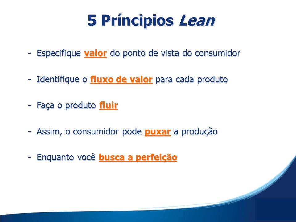 - Especifique valor do ponto de vista do consumidor - Identifique o fluxo de valor para cada produto - Faça o produto fluir - Assim, o consumidor pode
