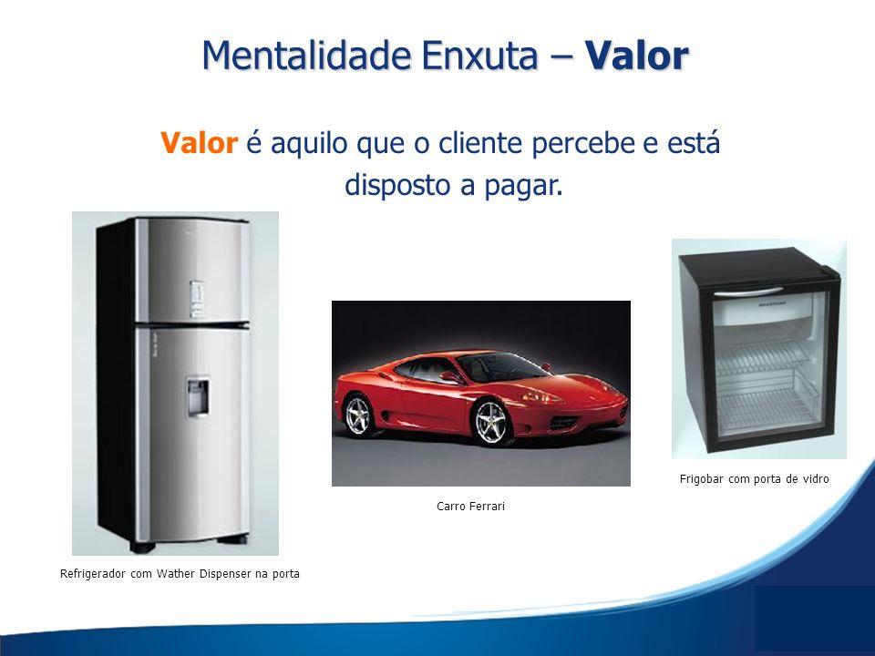 Valor é aquilo que o cliente percebe e está disposto a pagar. Refrigerador com Wather Dispenser na porta Carro Ferrari Frigobar com porta de vidro Men