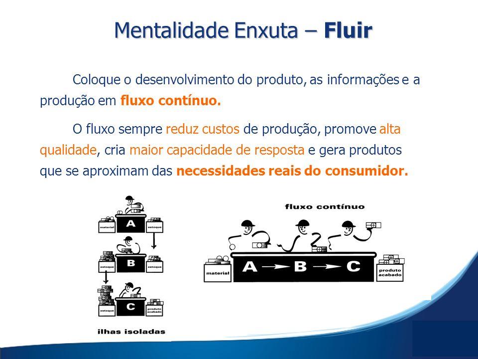 Coloque o desenvolvimento do produto, as informações e a produção em fluxo contínuo. O fluxo sempre reduz custos de produção, promove alta qualidade,