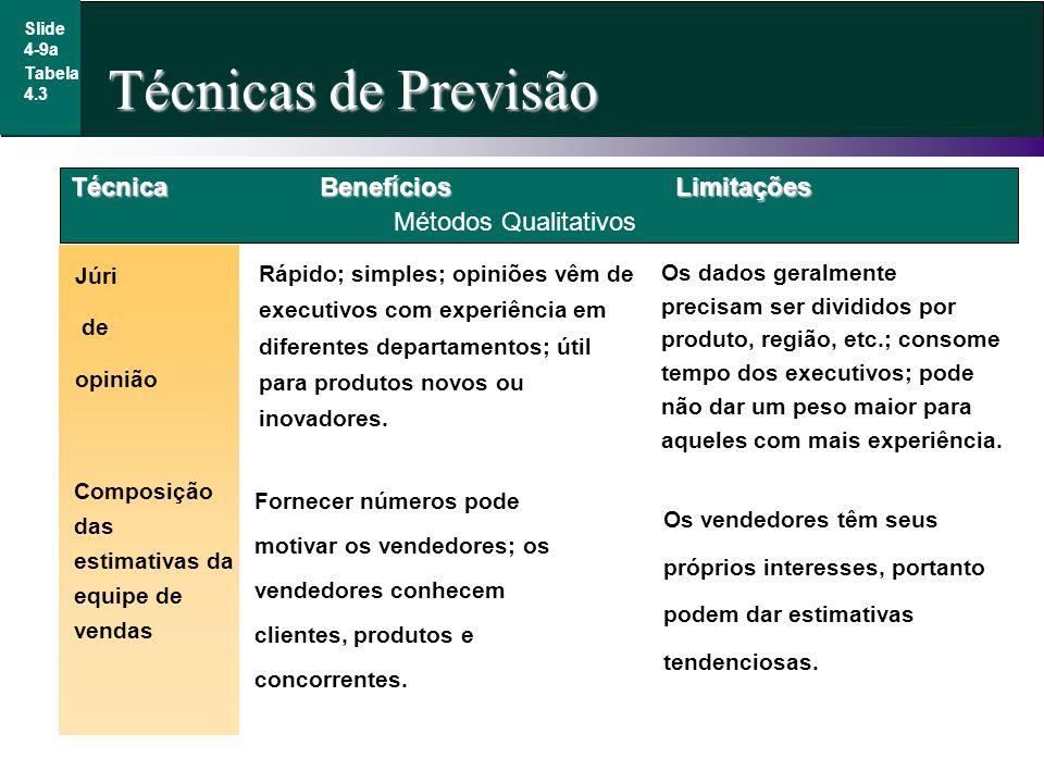 Técnicas de Previsão Slide 4-9a Tabela 4.3 Técnica Júri de opinião Rápido; simples; opiniões vêm de executivos com experiência em diferentes departame