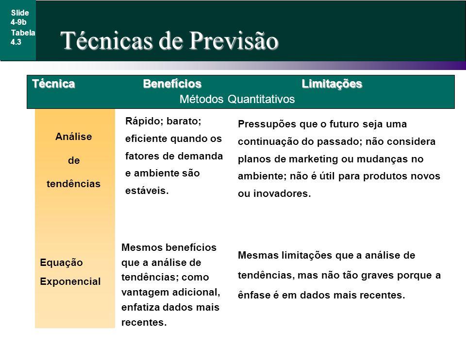 Slide 4-9b Tabela 4.3 Técnica Pressupões que o futuro seja uma continuação do passado; não considera planos de marketing ou mudanças no ambiente; não