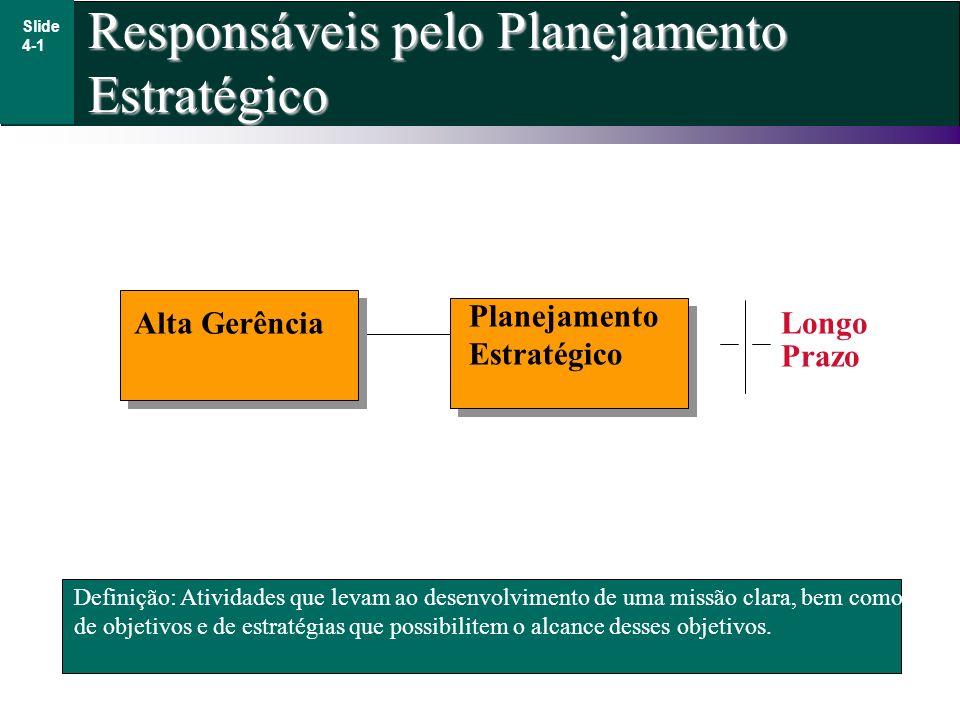 Responsáveis pelo Planejamento Estratégico Slide 4-1 Definição: Atividades que levam ao desenvolvimento de uma missão clara, bem como de objetivos e d