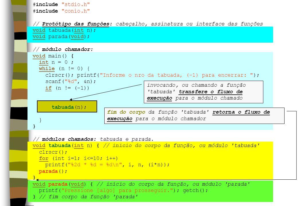 invocando, ou chamando a função 'tabuada' transfere o fluxo de execução para o módulo chamado fim do corpo da função 'tabuada' retorna o fluxo de exec
