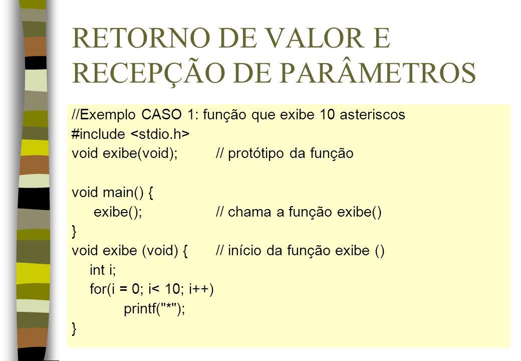 RETORNO DE VALOR E RECEPÇÃO DE PARÂMETROS //Exemplo CASO 1: função que exibe 10 asteriscos #include void exibe(void);// protótipo da função void main(
