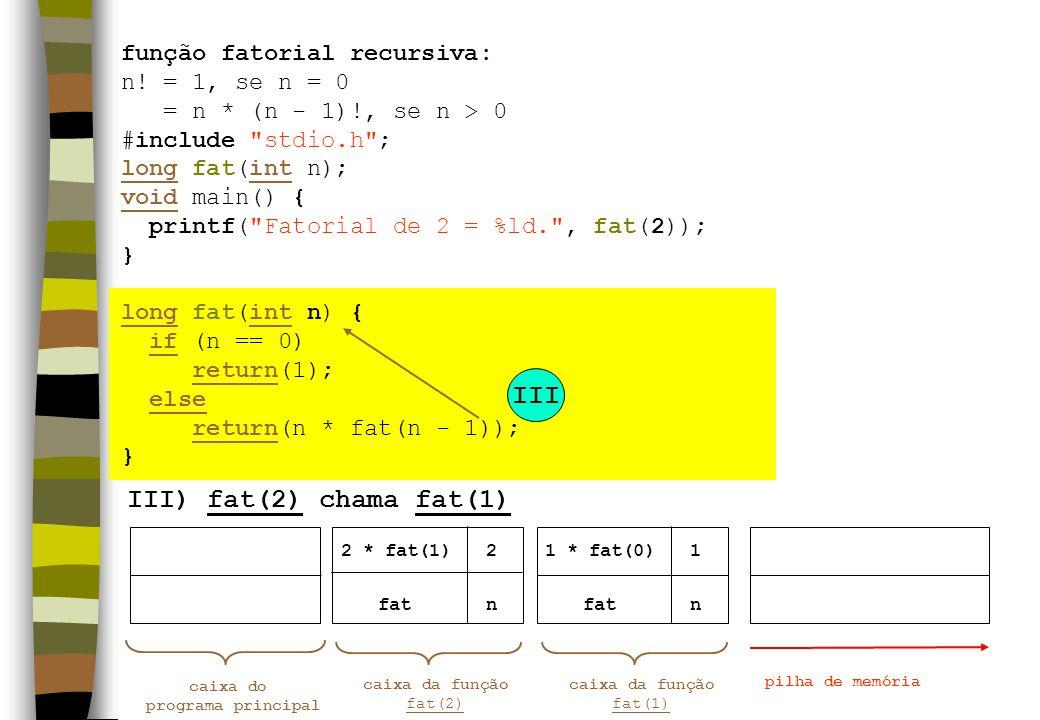 III) fat(2) chama fat(1) III caixa do programa principal pilha de memória fatn caixa da função fat(2) 2 n 1 caixa da função fat(1) 2 * fat(1) função f