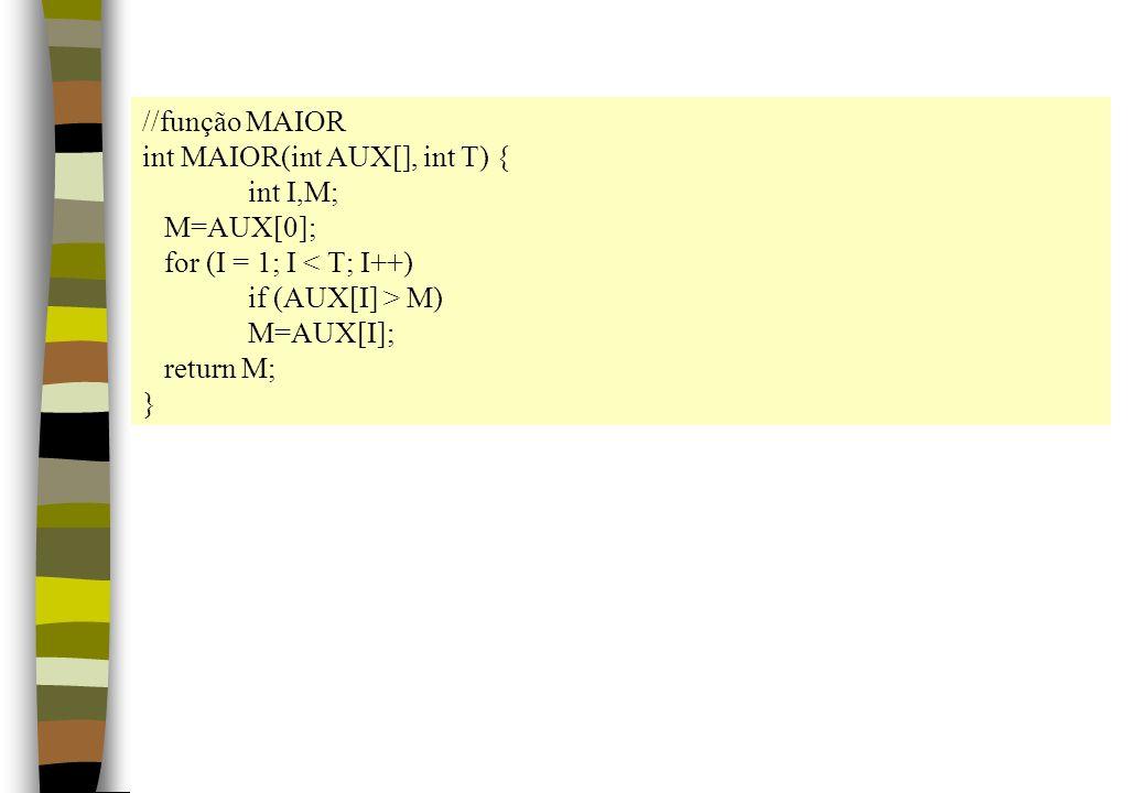//função MAIOR int MAIOR(int AUX[], int T) { int I,M; M=AUX[0]; for (I = 1; I < T; I++) if (AUX[I] > M) M=AUX[I]; return M; }