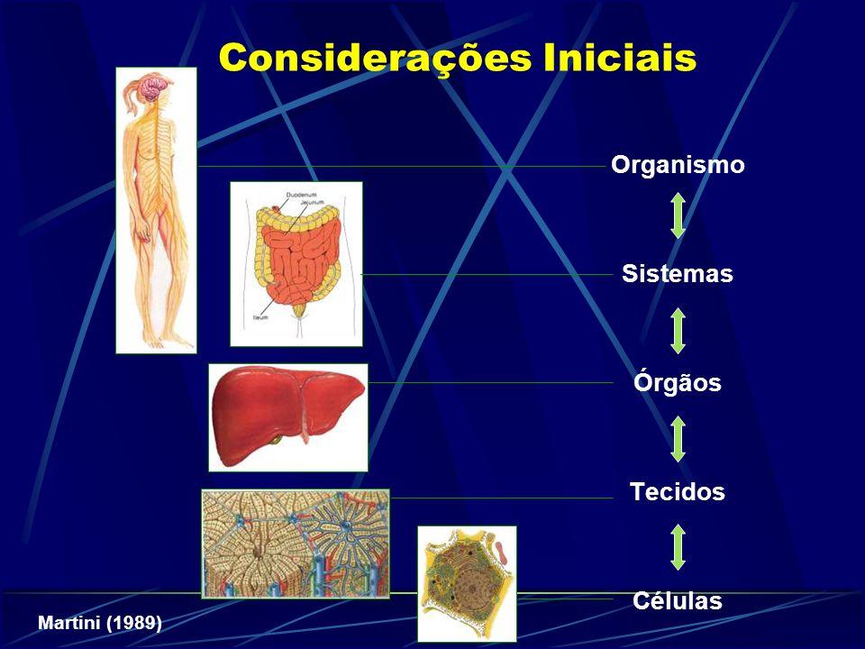 Considerações Iniciais Organismo Sistemas Órgãos Tecidos Células Martini (1989)