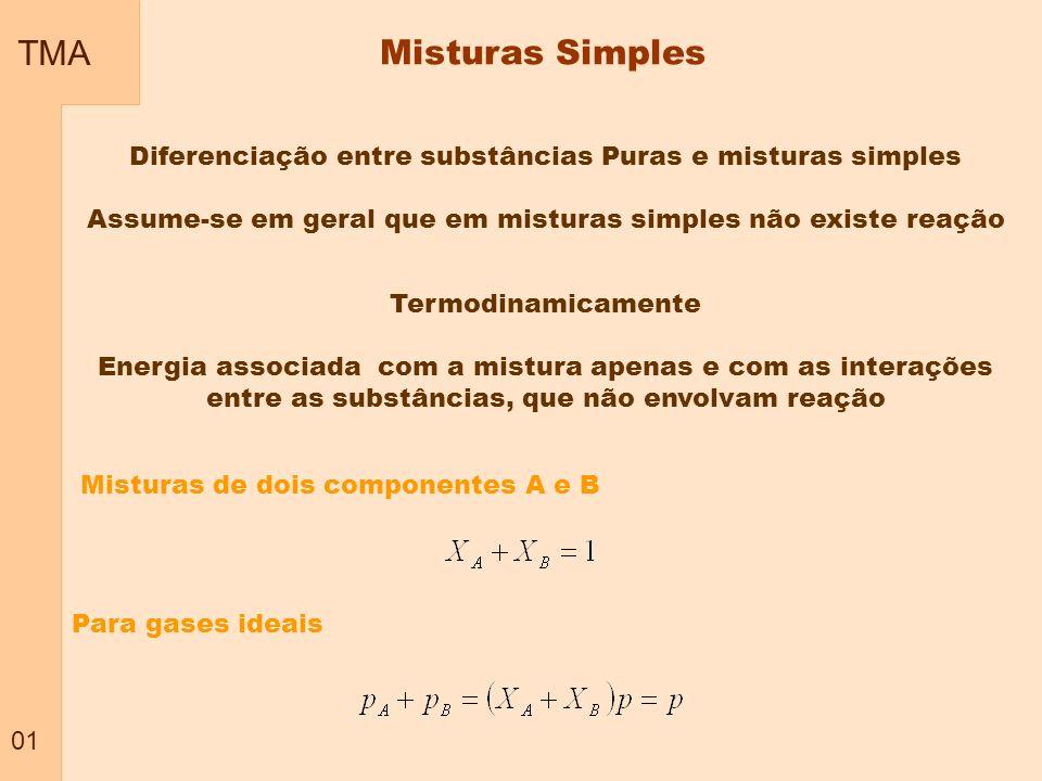 TMA 01 Misturas Simples Diferenciação entre substâncias Puras e misturas simples Assume-se em geral que em misturas simples não existe reação Termodin