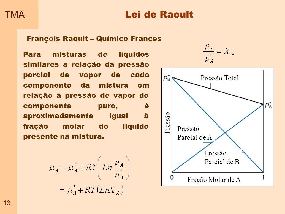 TMA 13 Lei de Raoult Para misturas de líquidos similares a relação da pressão parcial de vapor de cada componente da mistura em relação à pressão de v