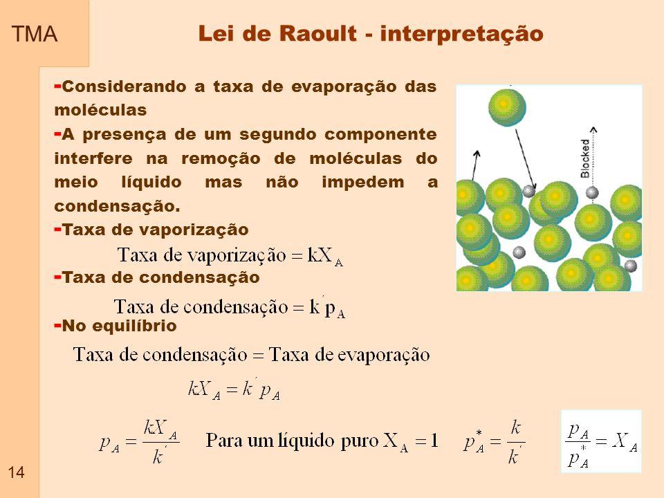TMA 14 Lei de Raoult - interpretação - Considerando a taxa de evaporação das moléculas - A presença de um segundo componente interfere na remoção de m