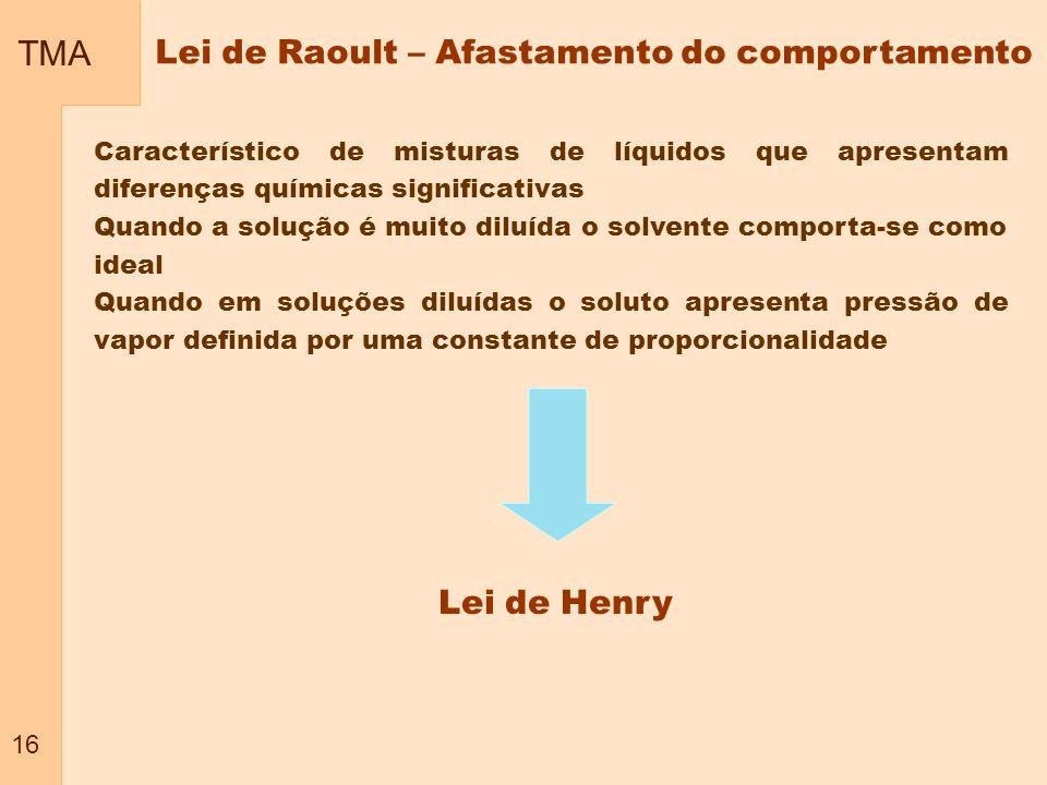 TMA 16 Lei de Raoult – Afastamento do comportamento Característico de misturas de líquidos que apresentam diferenças químicas significativas Quando a
