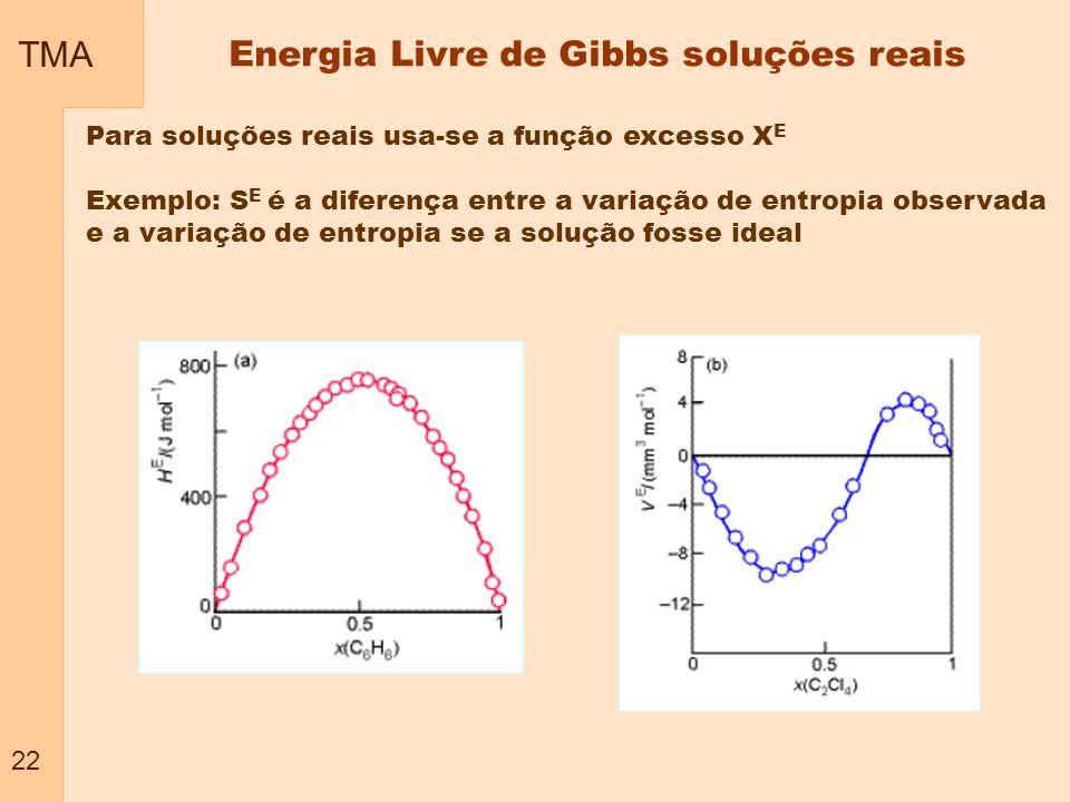 TMA 22 Energia Livre de Gibbs soluções reais Para soluções reais usa-se a função excesso X E Exemplo: S E é a diferença entre a variação de entropia o