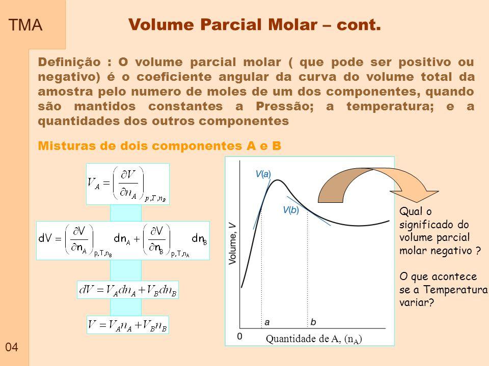 TMA 04 Definição : O volume parcial molar ( que pode ser positivo ou negativo) é o coeficiente angular da curva do volume total da amostra pelo numero