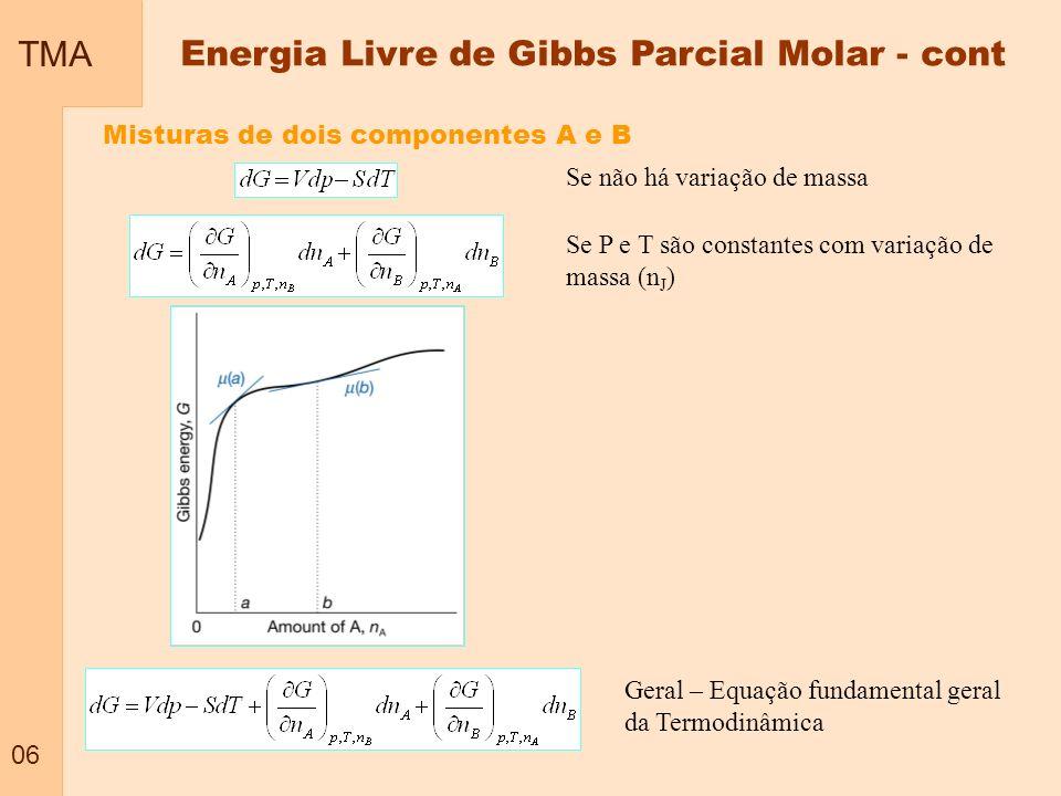 TMA 07 Energia Livre de Gibbs Parcial Molar - cont Definição : O potencial químico mostra como as grandezas termodinâmicas extensivas A, H, U e G dependem da composição Se P e T = Constante Função de estado Equação de Gibbs-Duhem ?