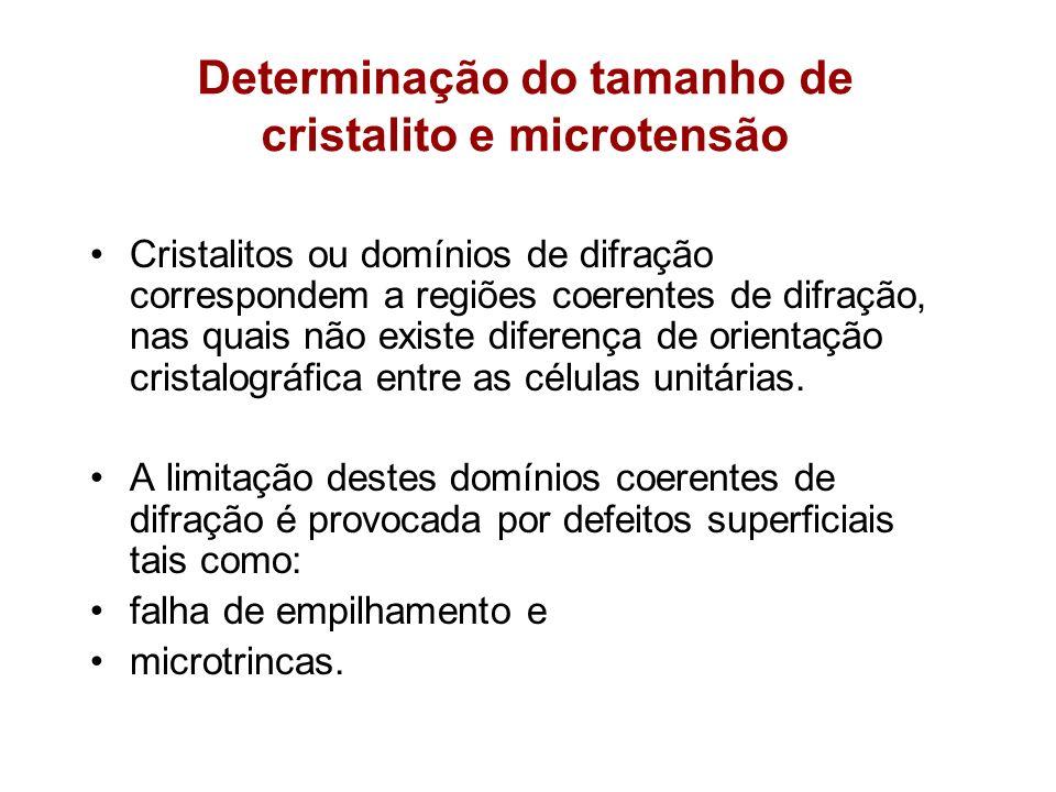 Determinação do tamanho de cristalito e microtensão Cristalitos ou domínios de difração correspondem a regiões coerentes de difração, nas quais não ex