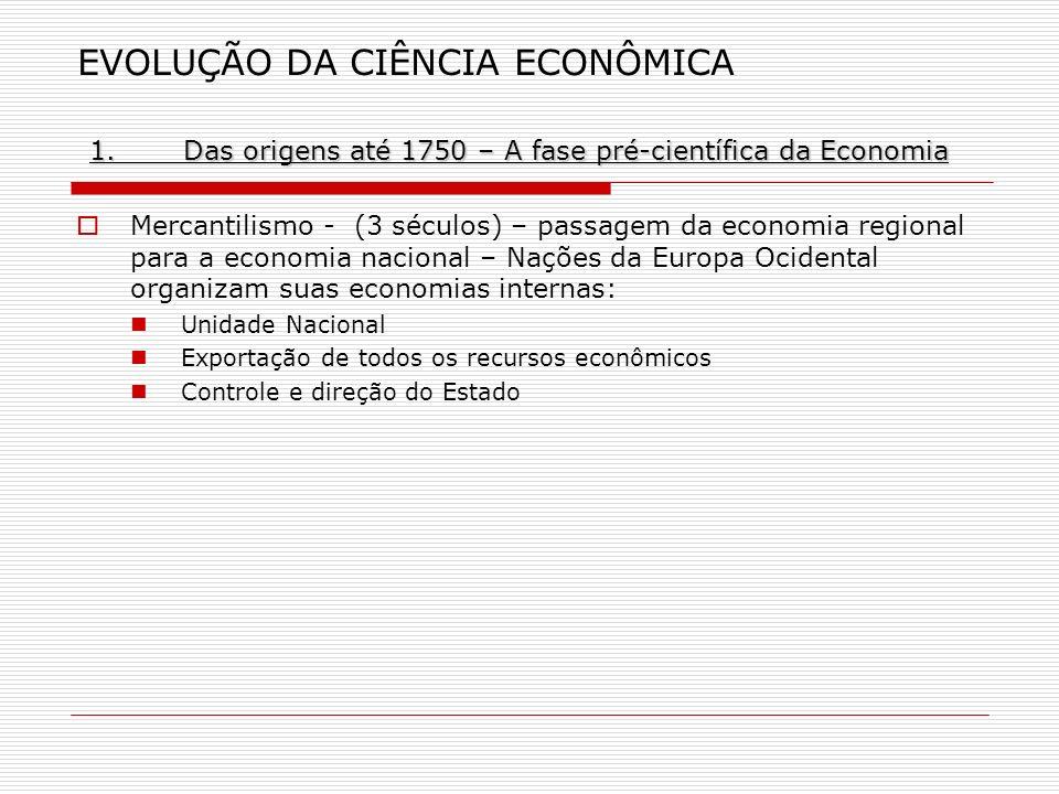1.Das origens até 1750 – A fase pré-científica da Economia EVOLUÇÃO DA CIÊNCIA ECONÔMICA 1.Das origens até 1750 – A fase pré-científica da Economia Me
