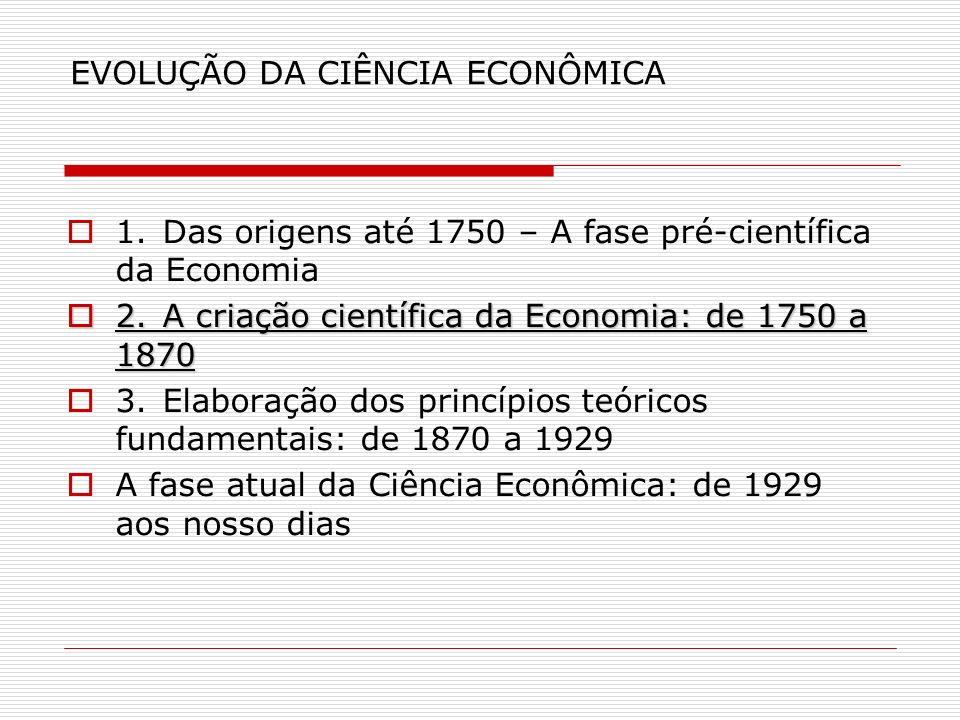EVOLUÇÃO DA CIÊNCIA ECONÔMICA 1.Das origens até 1750 – A fase pré-científica da Economia 2.A criação científica da Economia: de 1750 a 1870 2.A criaçã