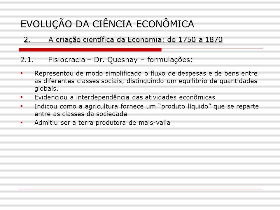 2.A criação científica da Economia: de 1750 a 1870 EVOLUÇÃO DA CIÊNCIA ECONÔMICA 2.A criação científica da Economia: de 1750 a 1870 2.1.Fisiocracia –