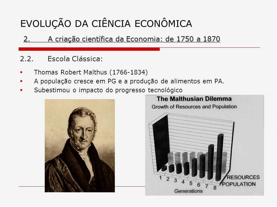 2.A criação científica da Economia: de 1750 a 1870 EVOLUÇÃO DA CIÊNCIA ECONÔMICA 2.A criação científica da Economia: de 1750 a 1870 2.2.Escola Clássic