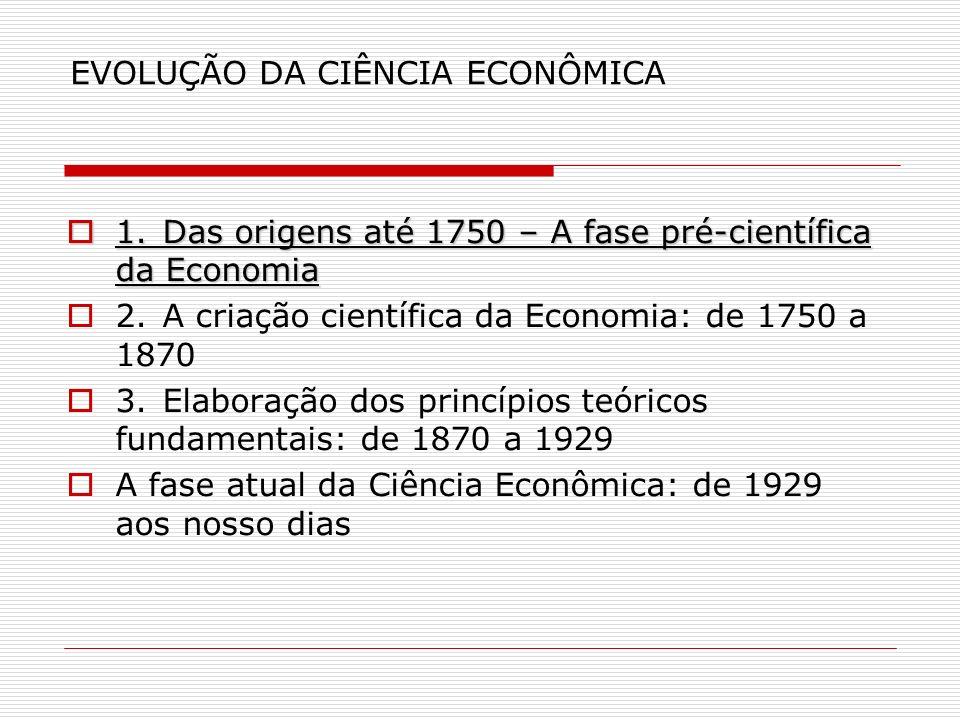 EVOLUÇÃO DA CIÊNCIA ECONÔMICA 1.Das origens até 1750 – A fase pré-científica da Economia 1.Das origens até 1750 – A fase pré-científica da Economia 2.