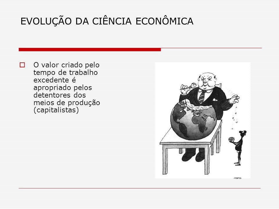 EVOLUÇÃO DA CIÊNCIA ECONÔMICA O valor criado pelo tempo de trabalho excedente é apropriado pelos detentores dos meios de produção (capitalistas)