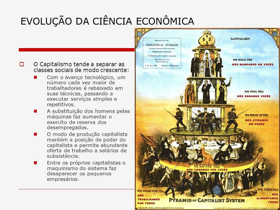 EVOLUÇÃO DA CIÊNCIA ECONÔMICA O Capitalismo tende a separar as classes sociais de modo crescente: Com o avanço tecnológico, um número cada vez maior d