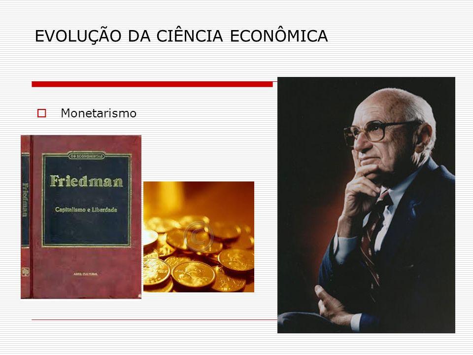 EVOLUÇÃO DA CIÊNCIA ECONÔMICA Monetarismo