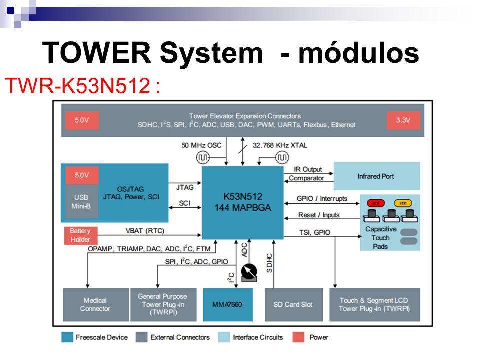 TOWER System - módulos TWR-K53N512 :