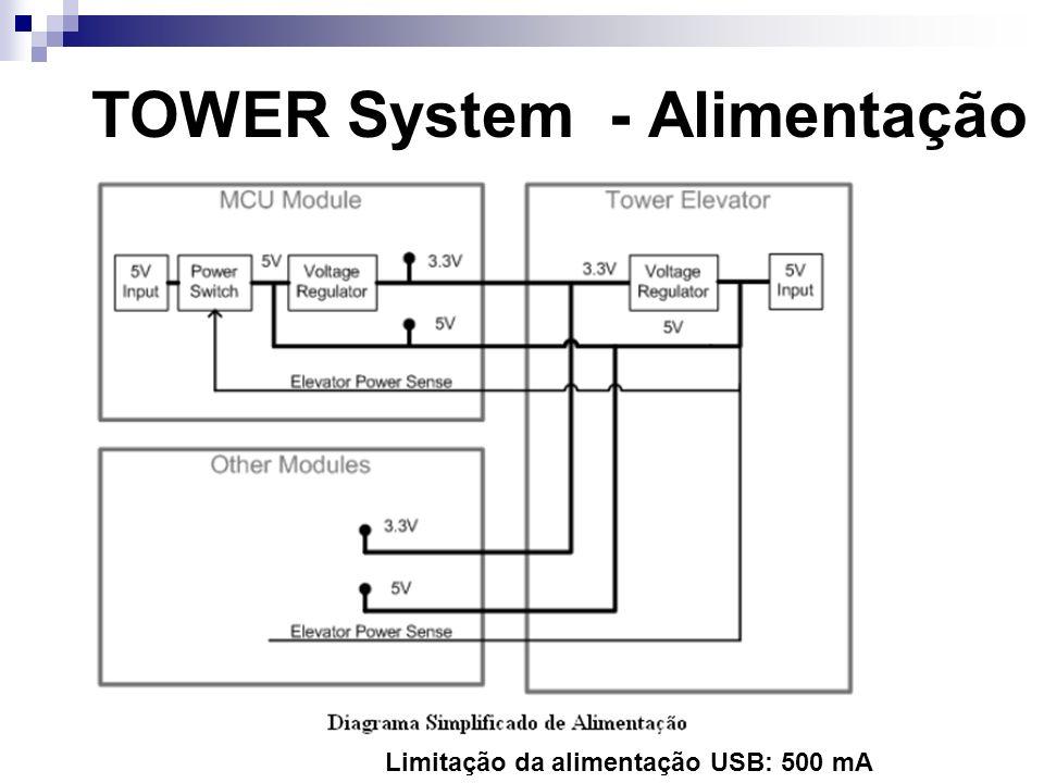 TOWER System - Alimentação Limitação da alimentação USB: 500 mA