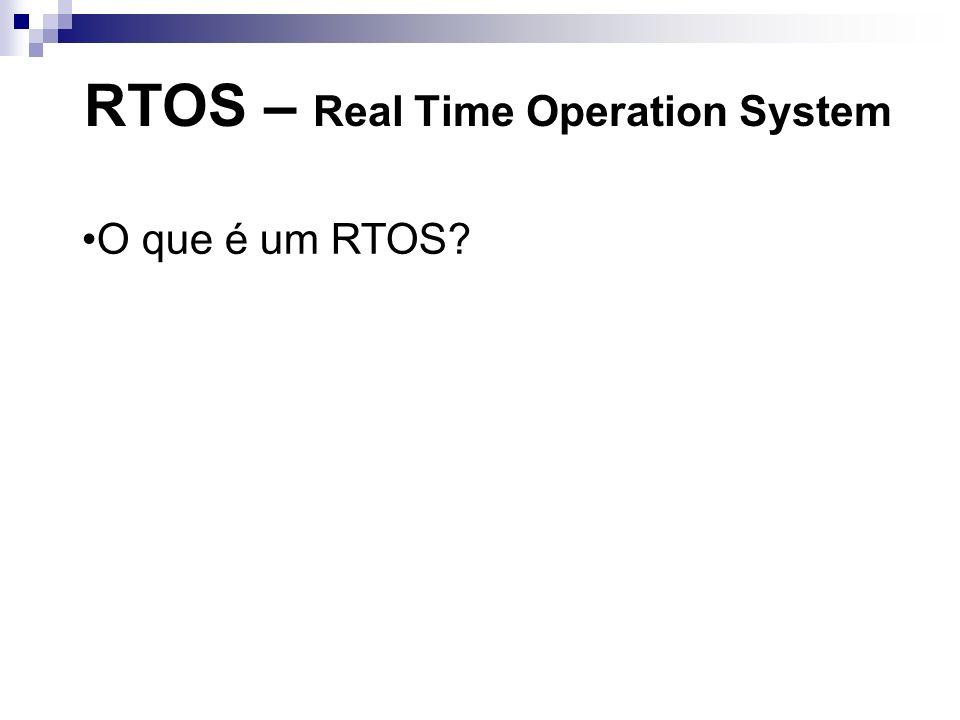 RTOS – Real Time Operation System O que é um RTOS?