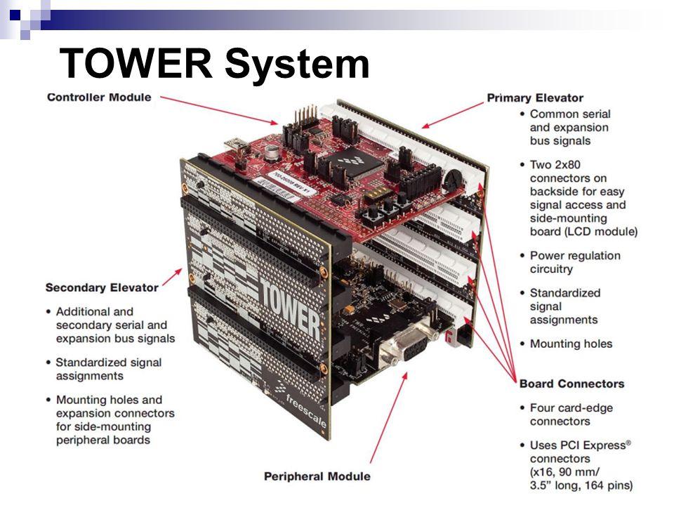TOWER System - módulos TWR-K53N512 : Módulo para sinais analógicos, USB e segmento de LCD.