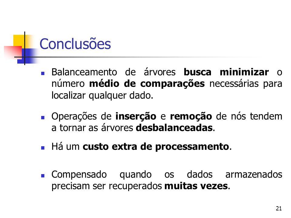 21 Conclusões Balanceamento de árvores busca minimizar o número médio de comparações necessárias para localizar qualquer dado.