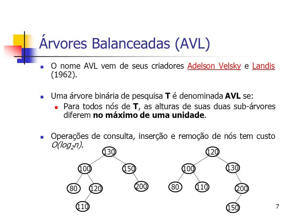 7 Árvores Balanceadas (AVL) O nome AVL vem de seus criadores Adelson Velsky e Landis (1962).Adelson VelskyLandis Uma árvore binária de pesquisa T é denominada AVL se: Para todos nós de T, as alturas de suas duas sub-árvores diferem no máximo de uma unidade.