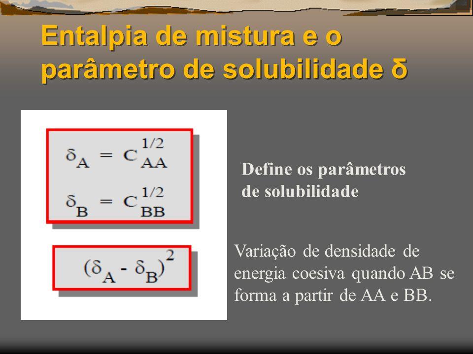 Entalpia de mistura e o parâmetro de solubilidade δ Define os parâmetros de solubilidade Variação de densidade de energia coesiva quando AB se forma a
