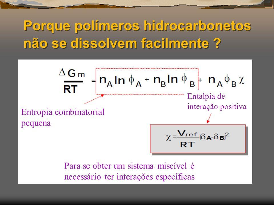 Porque polímeros hidrocarbonetos não se dissolvem facilmente ? Entropia combinatorial pequena Entalpia de interação positiva Para se obter um sistema