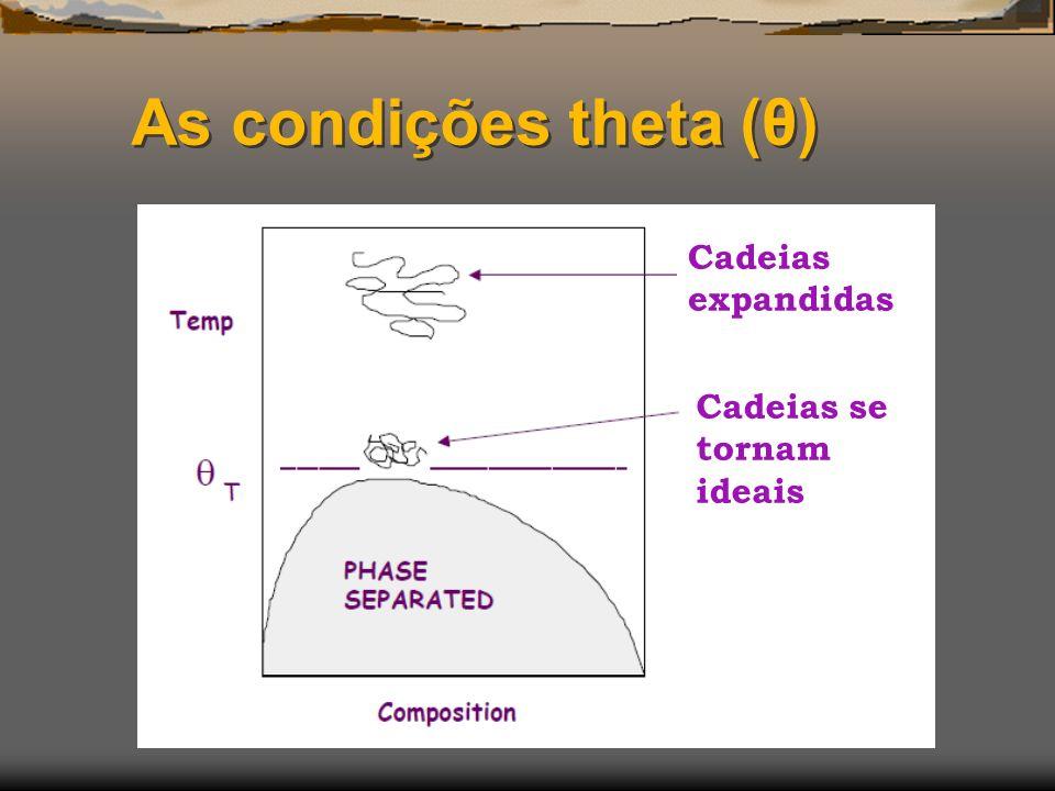 As condições theta (θ) Cadeias expandidas Cadeias se tornam ideais