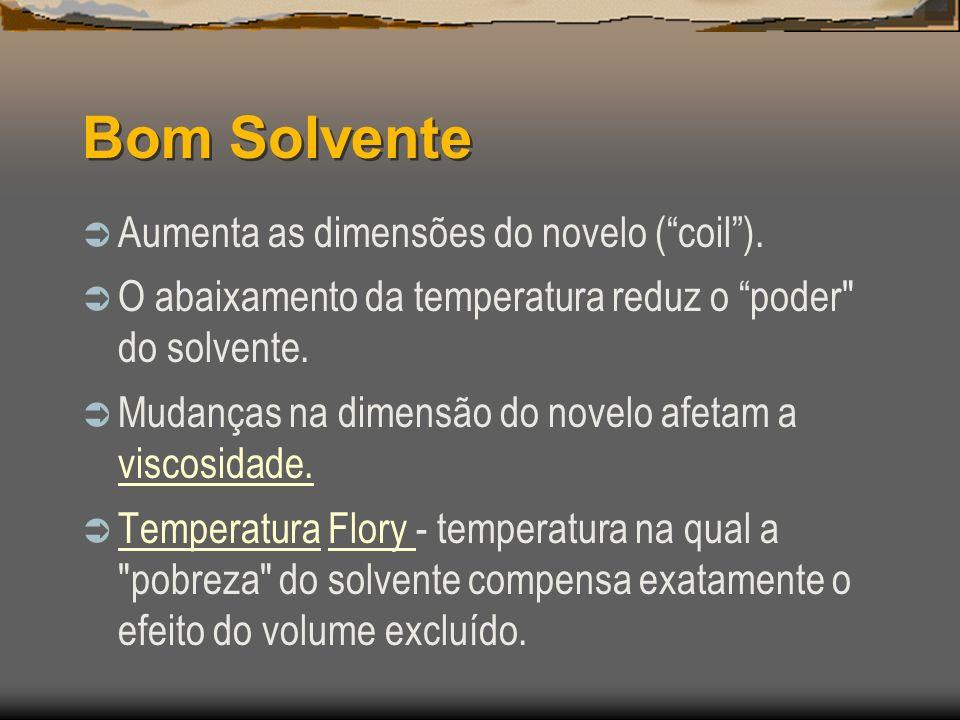 Bom Solvente Aumenta as dimensões do novelo (coil). O abaixamento da temperatura reduz o poder