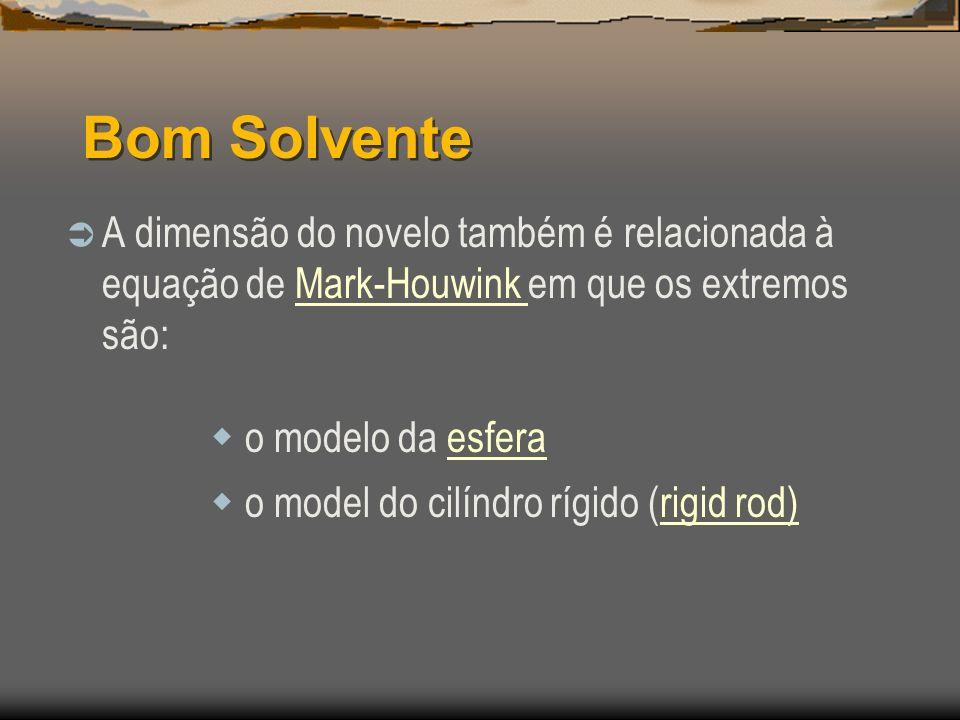 Bom Solvente A dimensão do novelo também é relacionada à equação de Mark-Houwink em que os extremos são:Mark-Houwink o modelo da esferaesfera o model