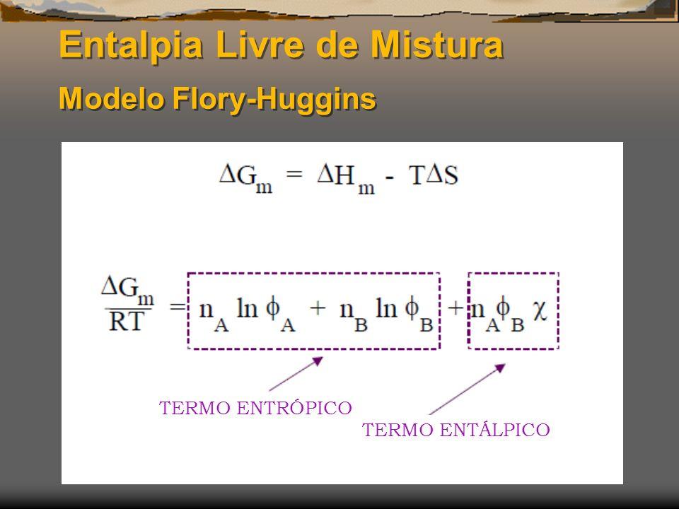 Entalpia Livre de Mistura Modelo Flory-Huggins TERMO ENTÁLPICO TERMO ENTRÓPICO