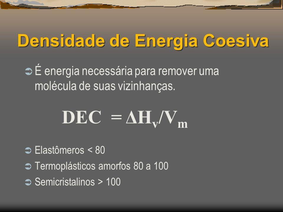 Densidade de Energia Coesiva É energia necessária para remover uma molécula de suas vizinhanças. Elastômeros < 80 Termoplásticos amorfos 80 a 100 Semi
