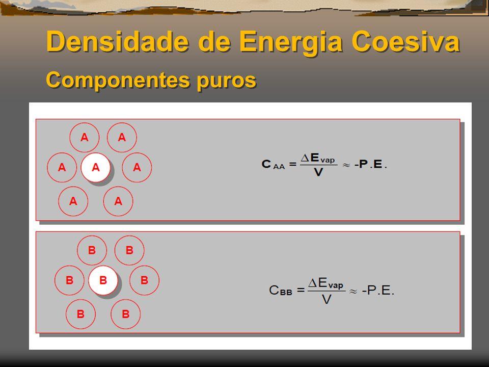 Densidade de Energia Coesiva Componentes puros