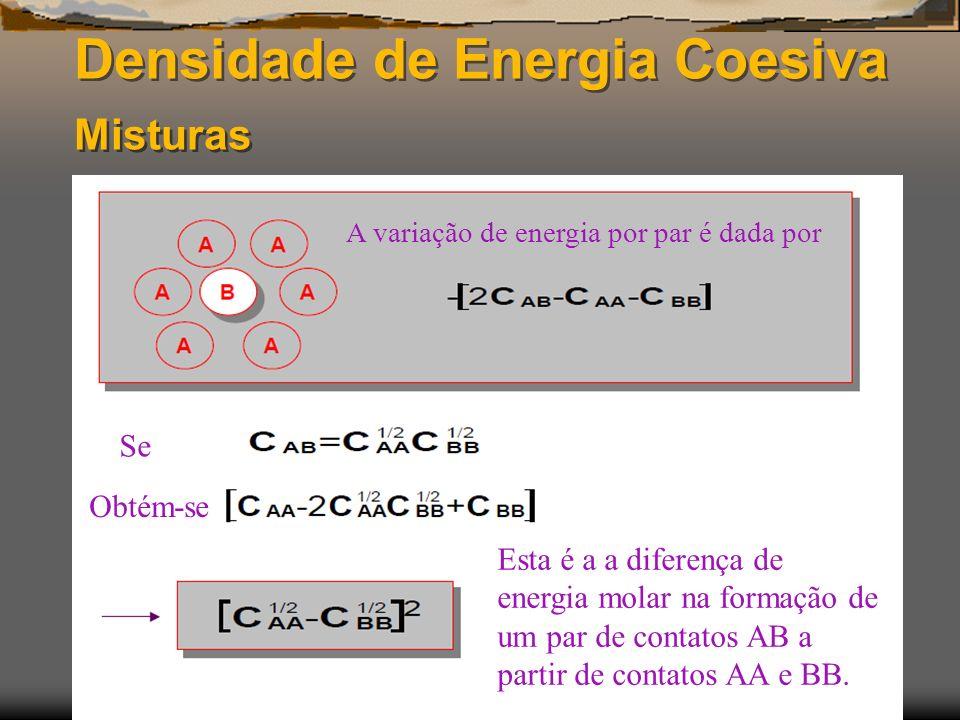 Densidade de Energia Coesiva Misturas Se Obtém-se Esta é a a diferença de energia molar na formação de um par de contatos AB a partir de contatos AA e