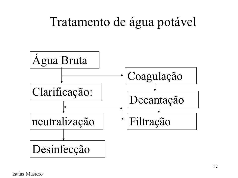 12 Água Bruta Clarificação: neutralização Desinfecção Coagulação Decantação Filtração Tratamento de água potável Isaias Masiero