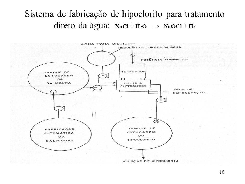 Sistema de fabricação de hipoclorito para tratamento direto da água: NaCl + H 2 O NaOCl + H 2 18