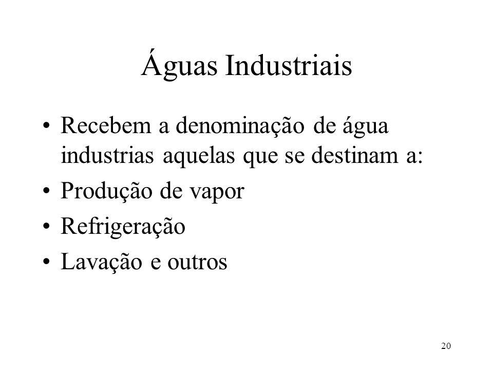 Águas Industriais Recebem a denominação de água industrias aquelas que se destinam a: Produção de vapor Refrigeração Lavação e outros 20
